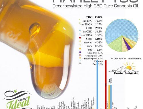 Ideal Farms high CBD cannabis oil